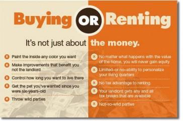 Financial Tips Rent Or Buy